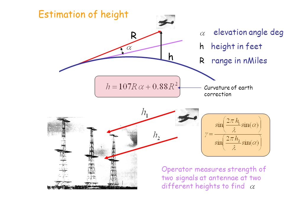 Estimation of height R h elevation angle deg h height in feet