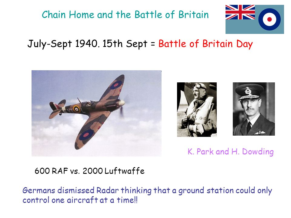 Chain Home and the Battle of Britain