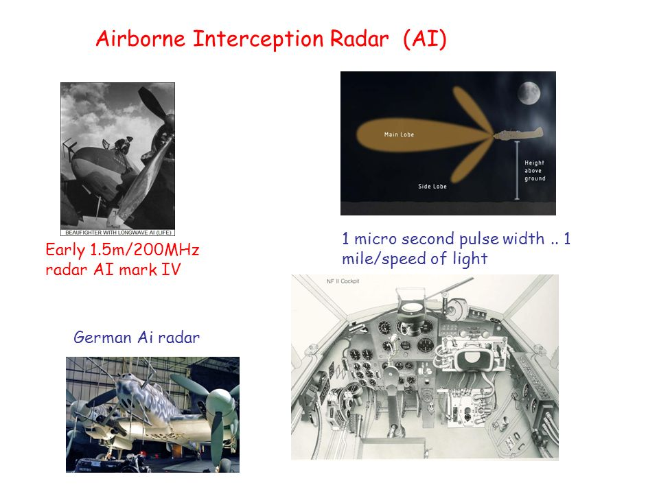 Airborne Interception Radar (AI)