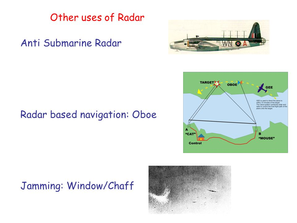 Other uses of Radar Anti Submarine Radar Radar based navigation: Oboe Jamming: Window/Chaff