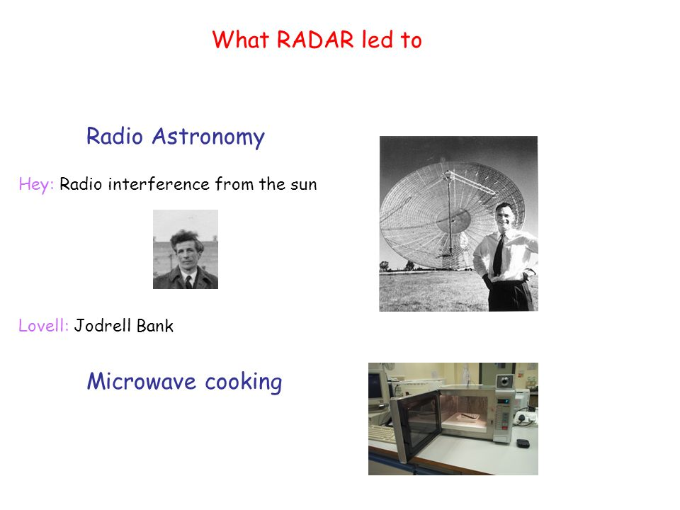 What RADAR led to Radio Astronomy Microwave cooking