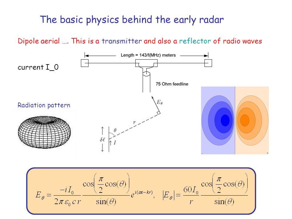 The basic physics behind the early radar
