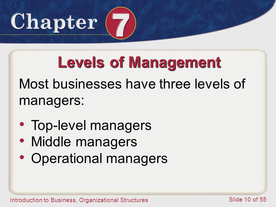 Levels of Management Most businesses have three levels of managers: