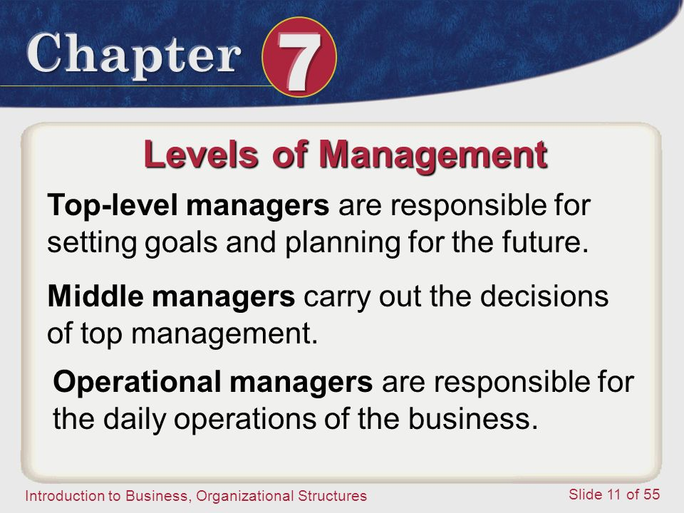 Levels of Management Top-level managers are responsible for setting goals and planning for the future.