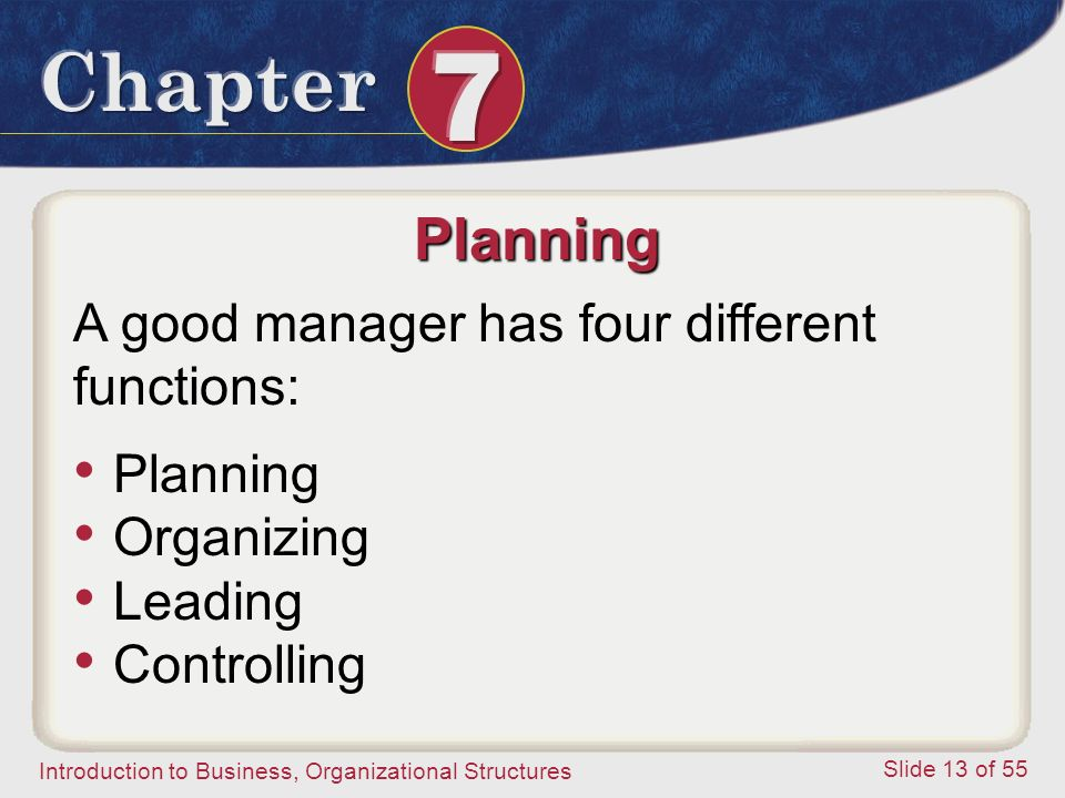 Planning A good manager has four different functions: Planning