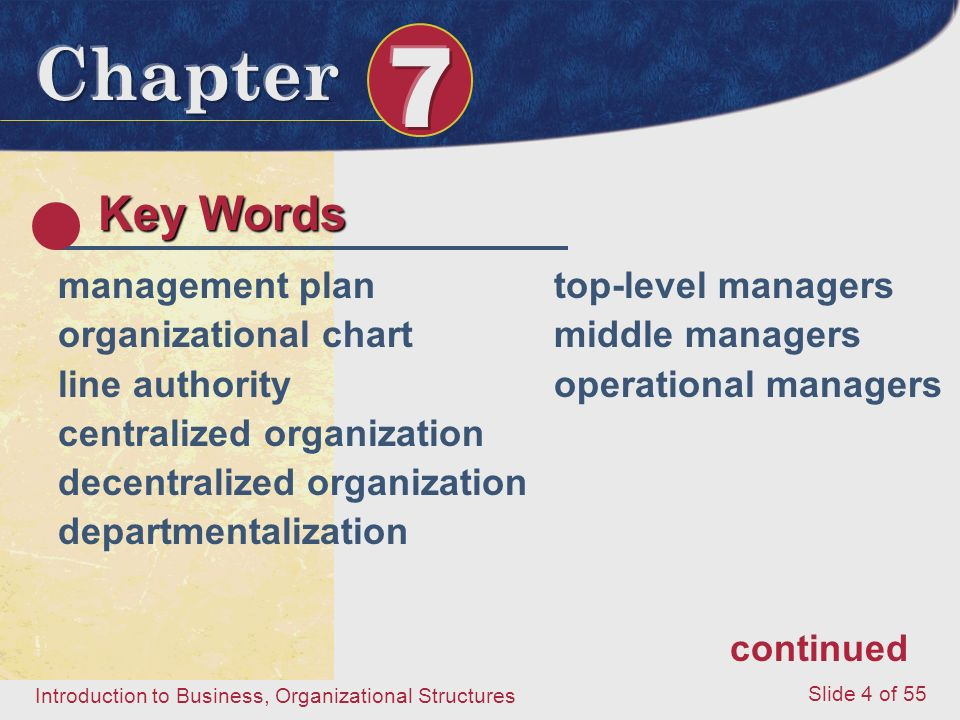 Key Words management plan organizational chart line authority