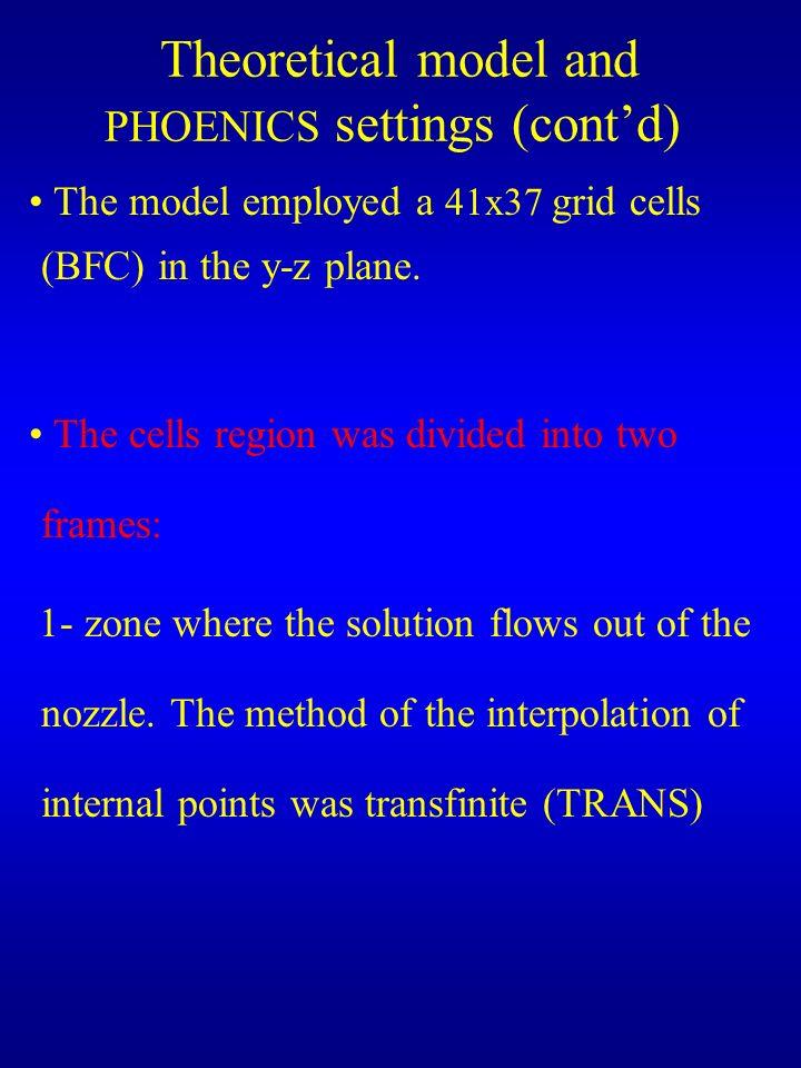 Theoretical model and PHOENICS settings (cont'd)