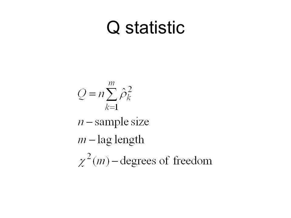 Q statistic