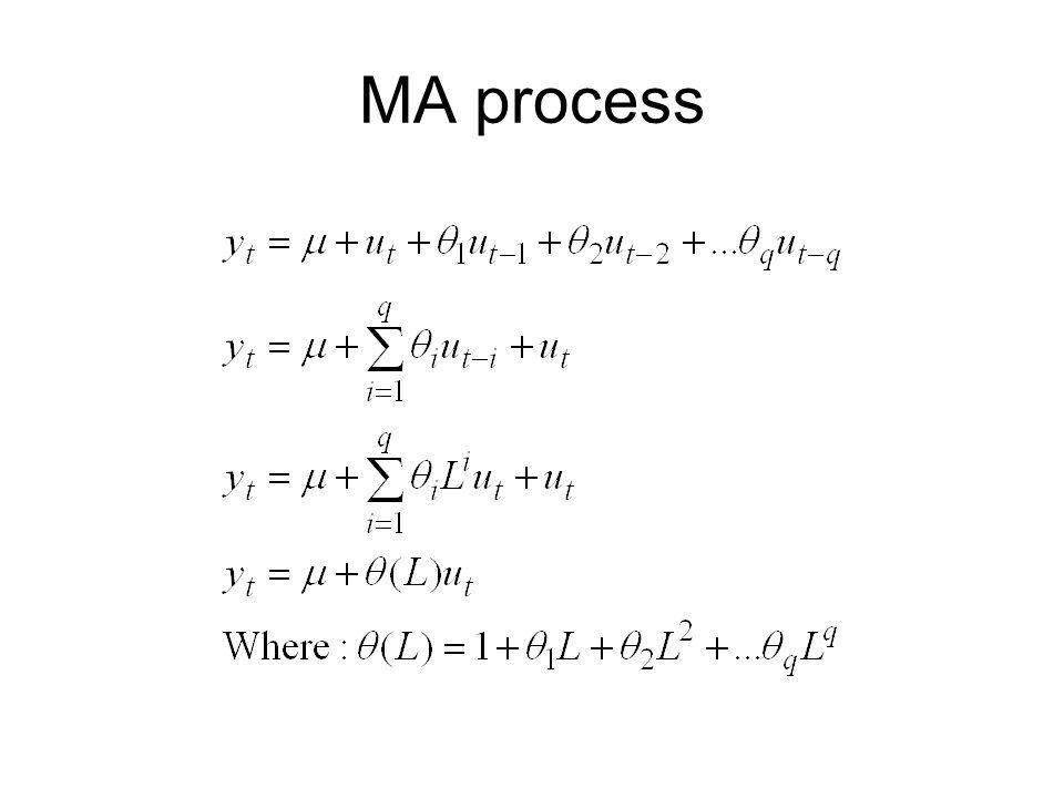MA process