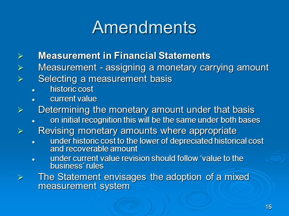 Amendments Measurement in Financial Statements