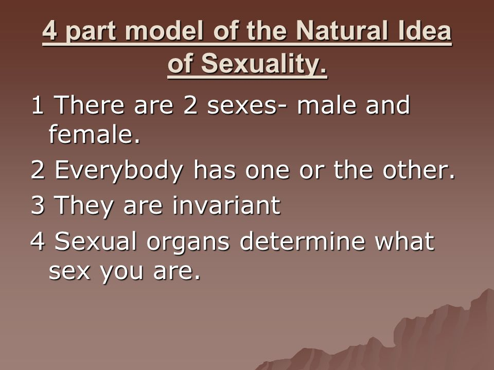4 part model of the Natural Idea of Sexuality.