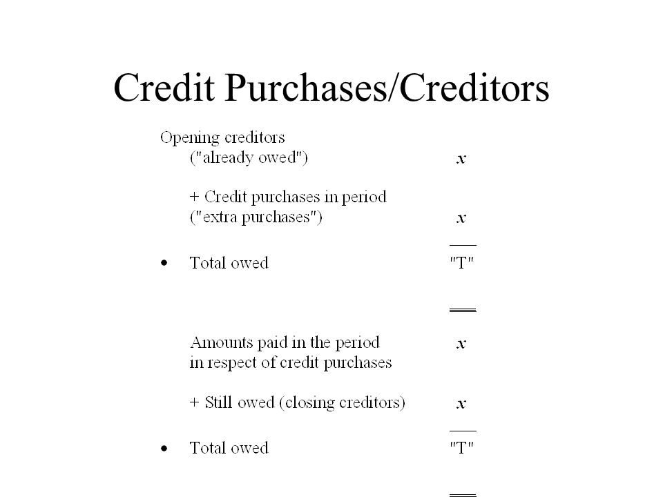 Credit Purchases/Creditors