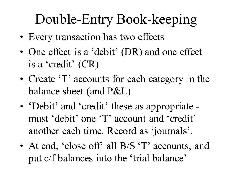 Double-Entry Book-keeping