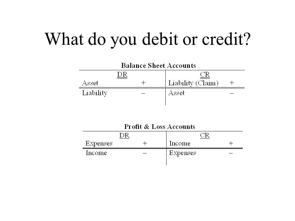 What do you debit or credit