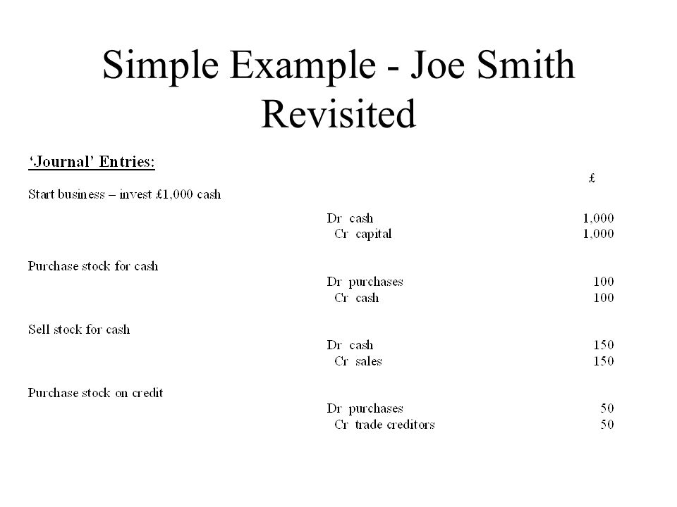 Simple Example - Joe Smith Revisited