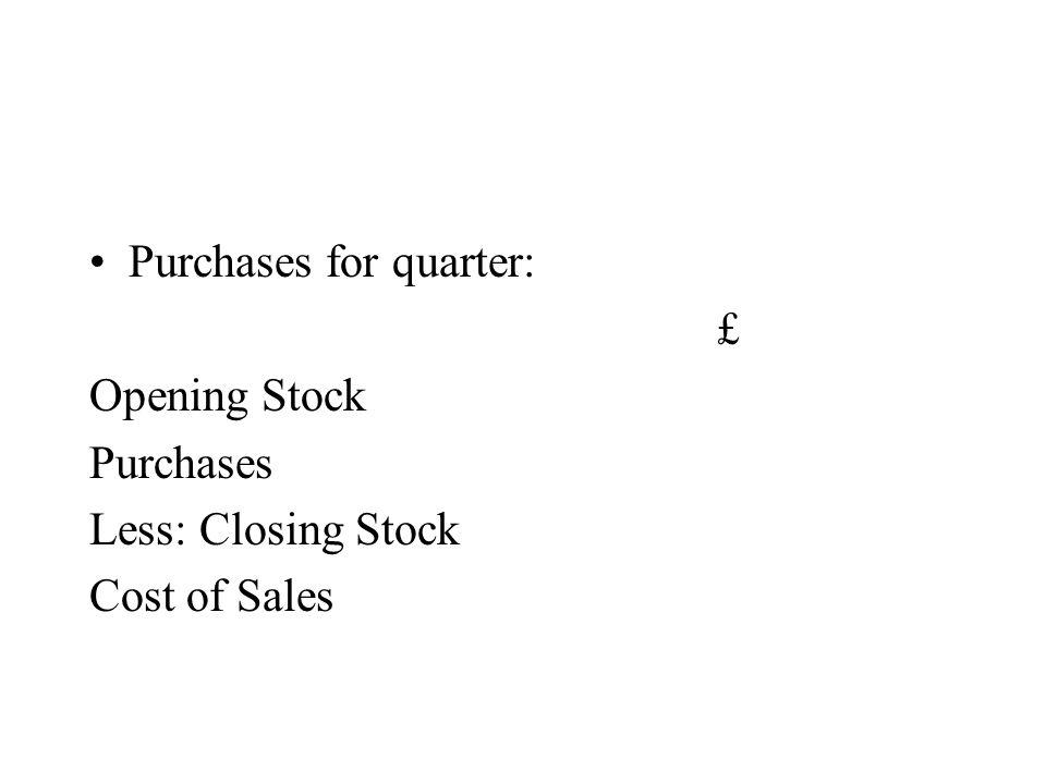 Purchases for quarter: