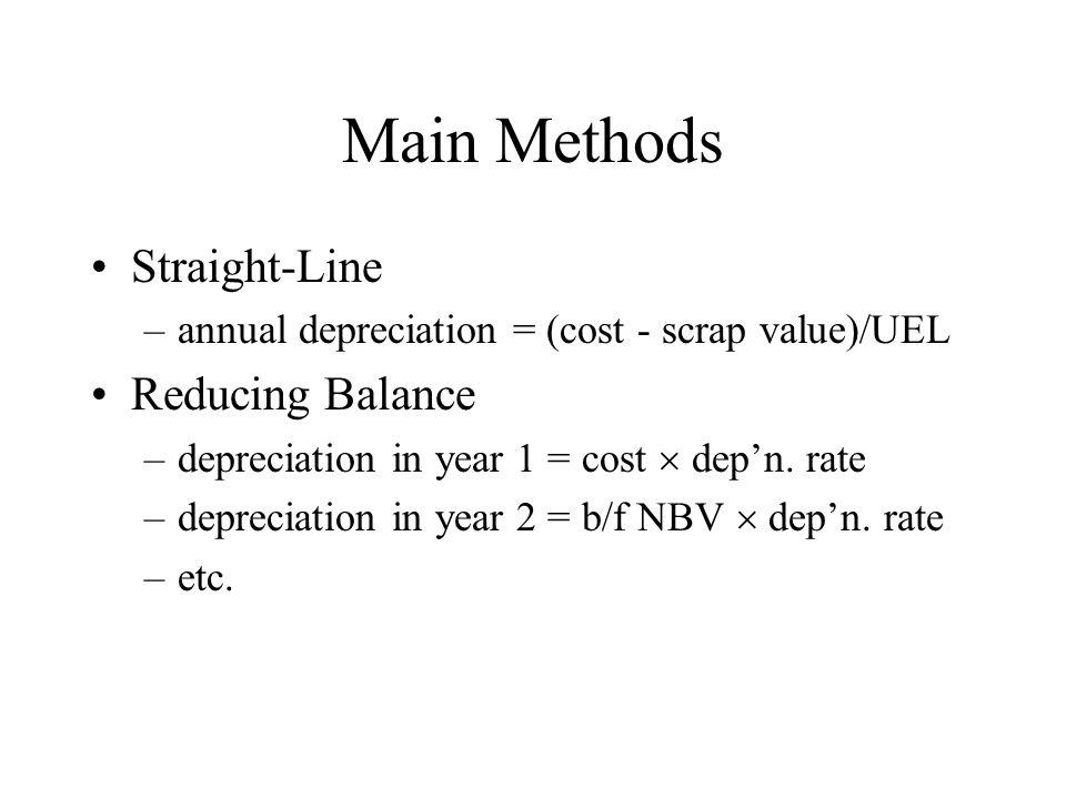 Main Methods Straight-Line Reducing Balance