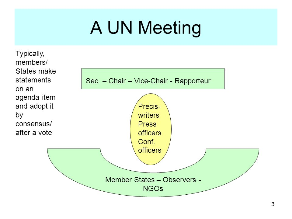 Member States – Observers - NGOs