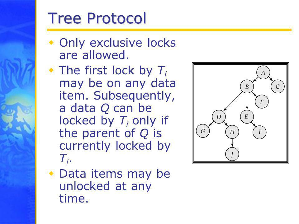 Tree Protocol Only exclusive locks are allowed.