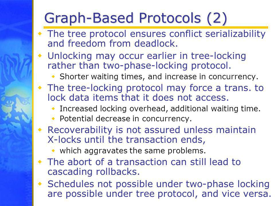 Graph-Based Protocols (2)
