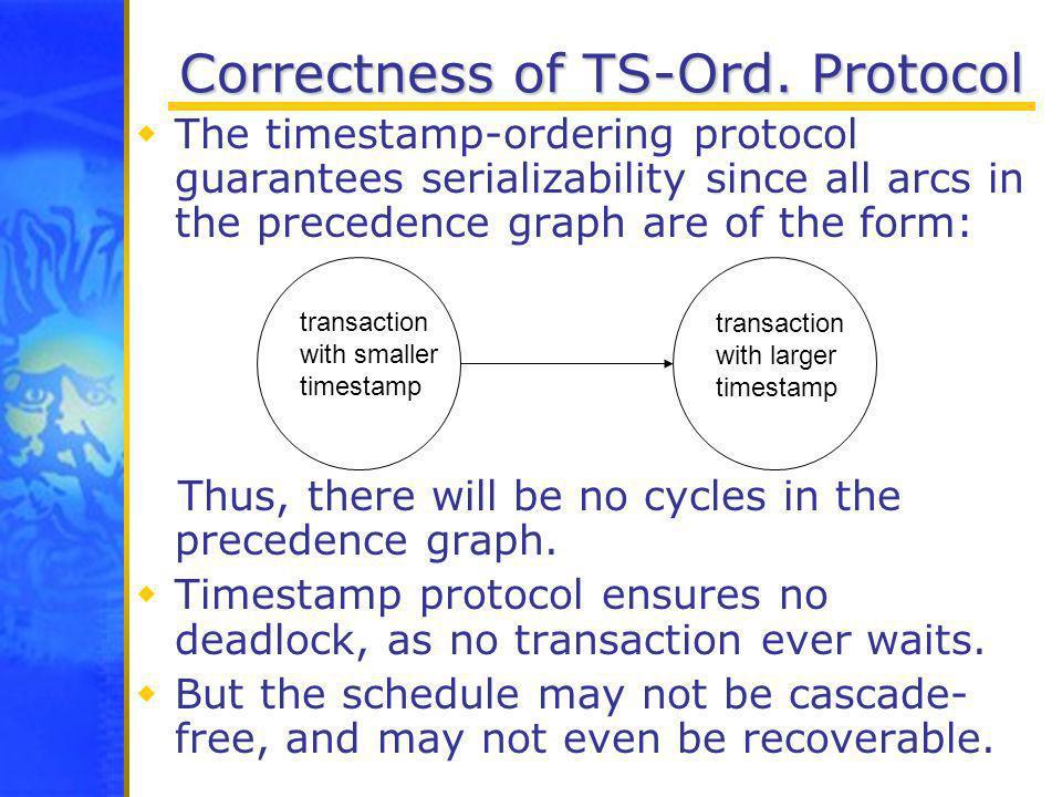 Correctness of TS-Ord. Protocol