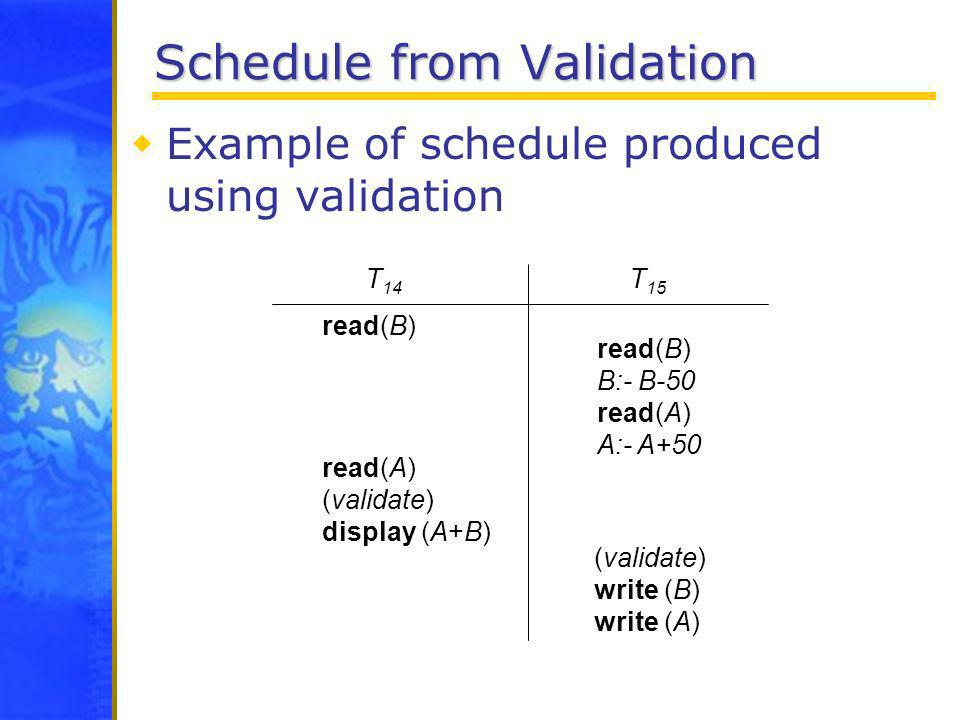 Schedule from Validation
