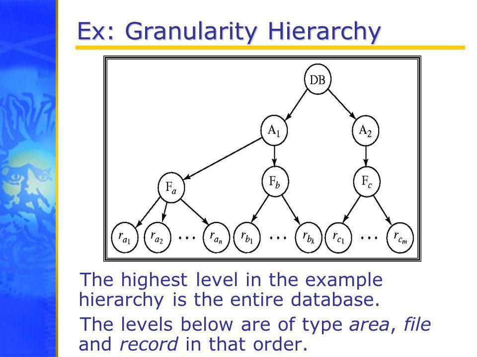 Ex: Granularity Hierarchy