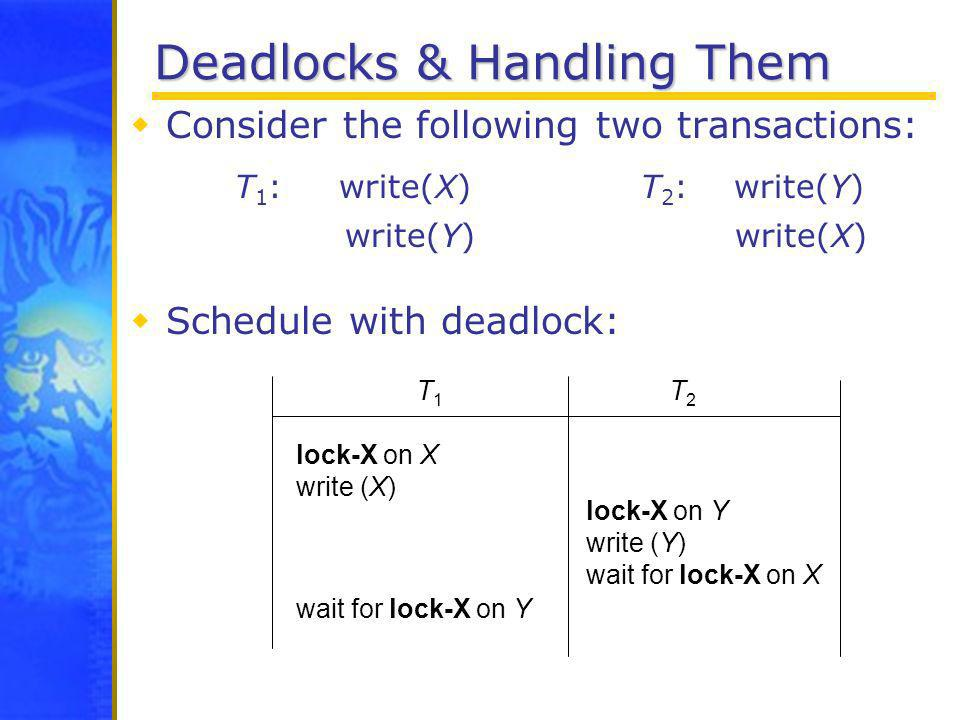 Deadlocks & Handling Them