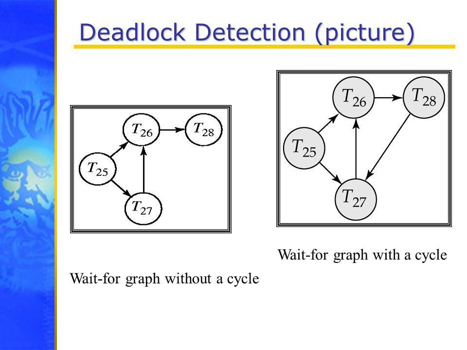 Deadlock Detection (picture)