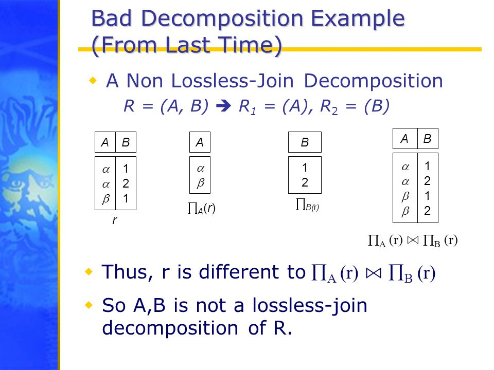 Bad Decomposition Example (From Last Time)