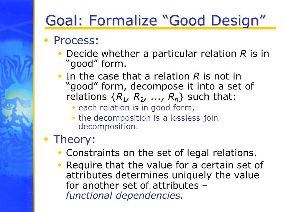 Goal: Formalize Good Design