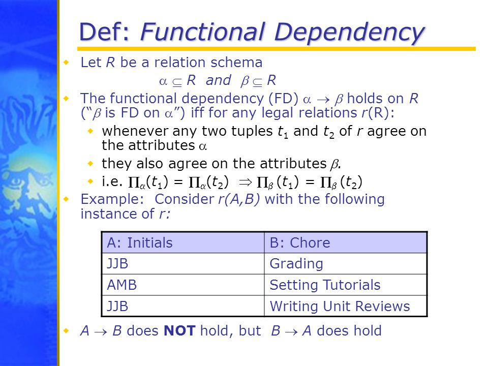 Def: Functional Dependency