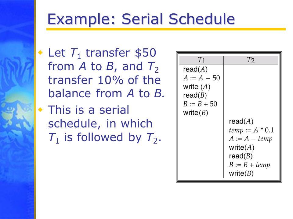 Example: Serial Schedule