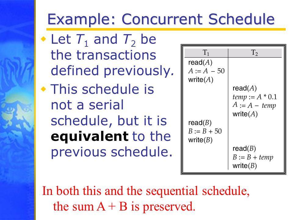 Example: Concurrent Schedule