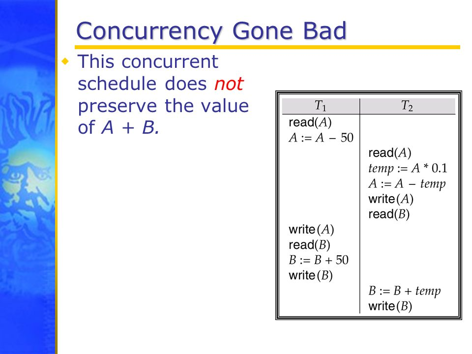 Concurrency Gone Bad This concurrent schedule does not preserve the value of A + B.