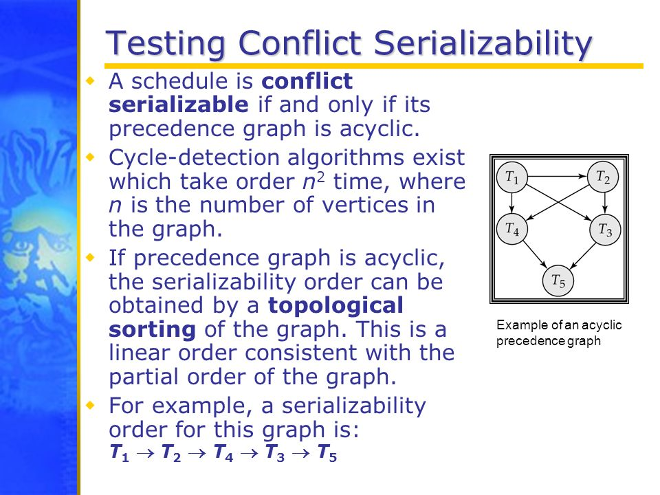 Testing Conflict Serializability