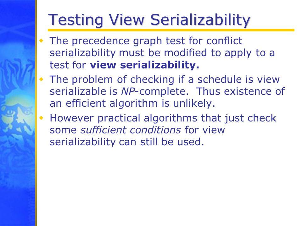Testing View Serializability