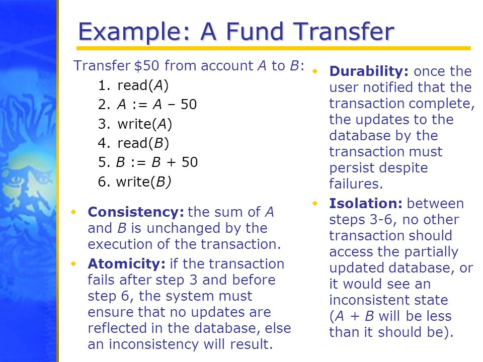 Example: A Fund Transfer