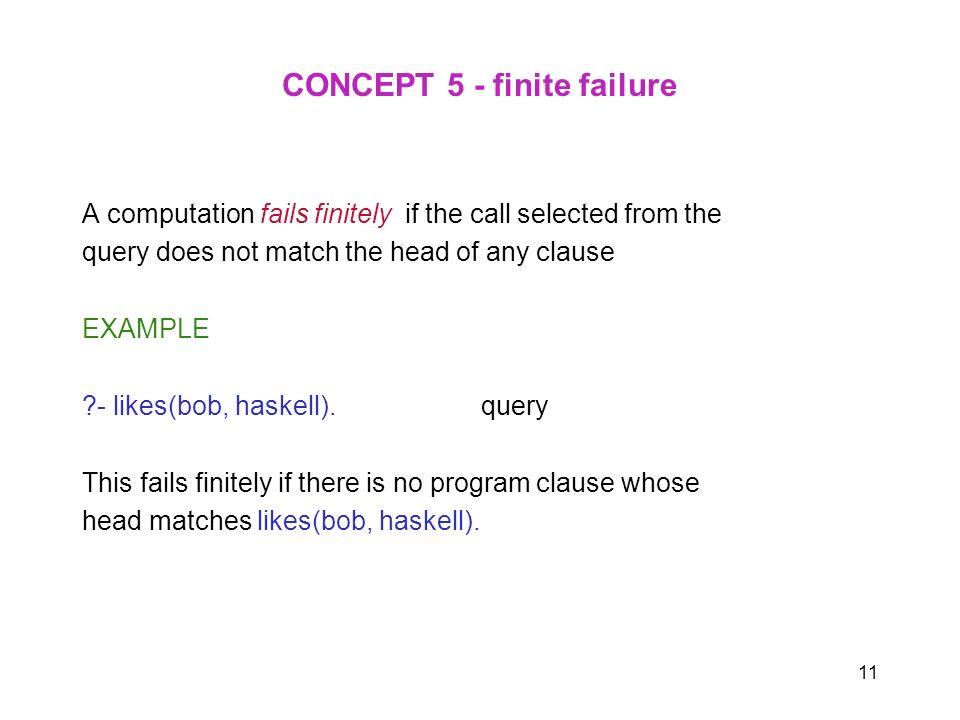 CONCEPT 5 - finite failure