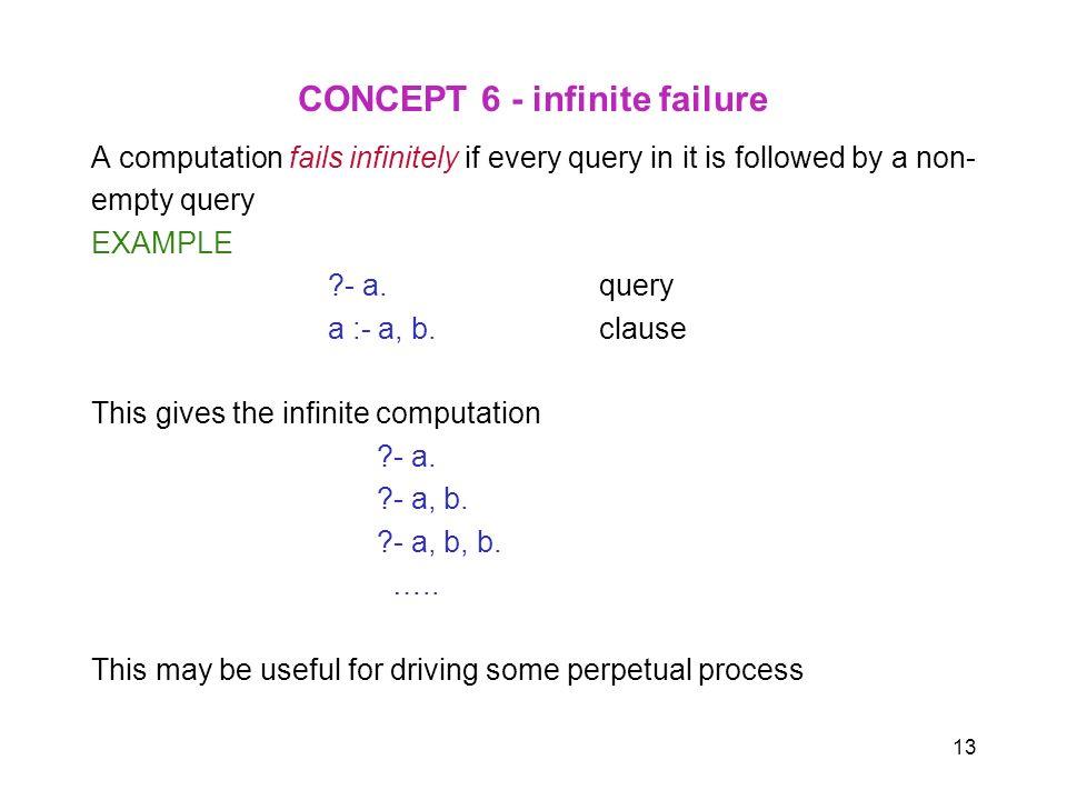 CONCEPT 6 - infinite failure