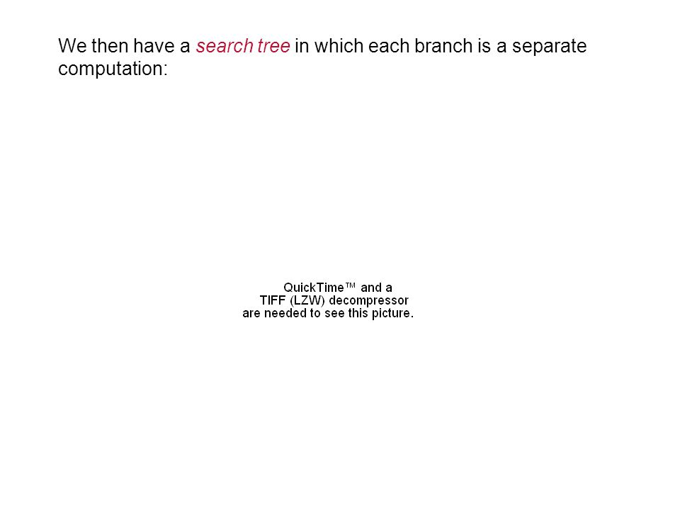 We then have a search tree in which each branch is a separate computation: