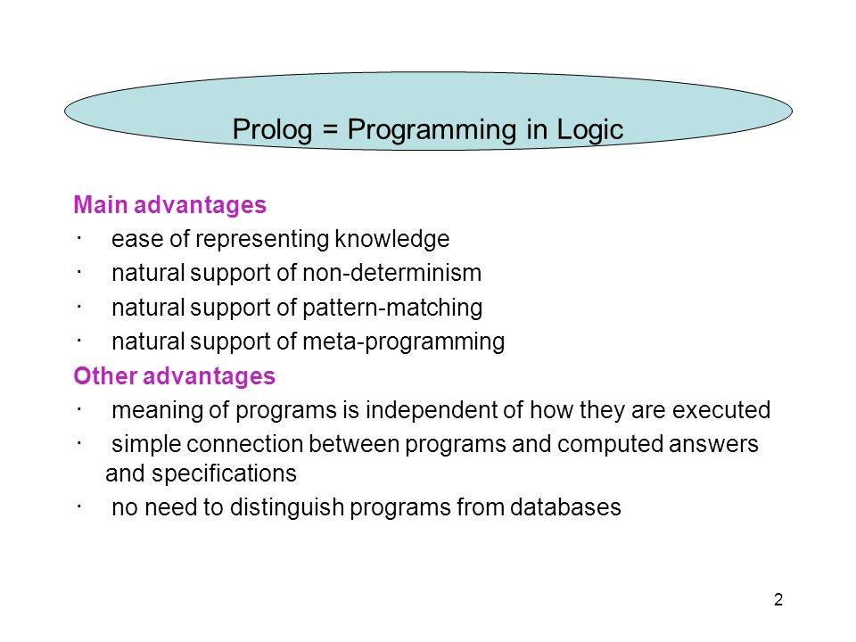 Prolog = programming in logic
