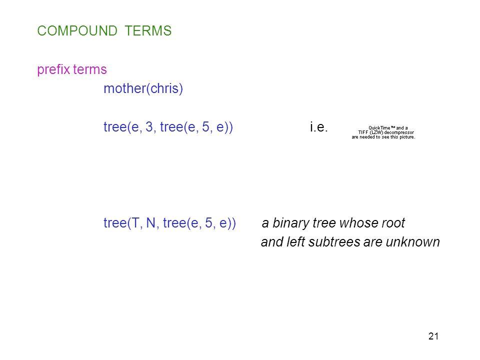 COMPOUND TERMS prefix terms. mother(chris) tree(e, 3, tree(e, 5, e)) i.e.