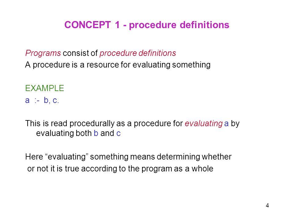 CONCEPT 1 - procedure definitions