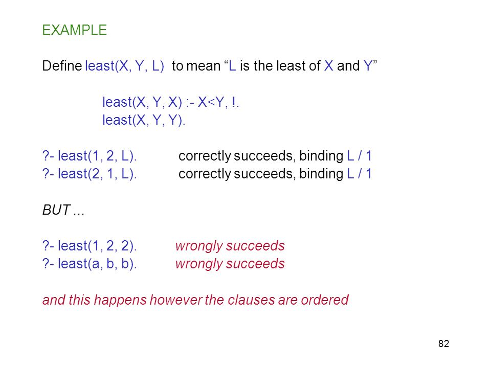 EXAMPLEDefine least(X, Y, L) to mean L is the least of X and Y least(X, Y, X) :- X<Y, !. least(X, Y, Y).