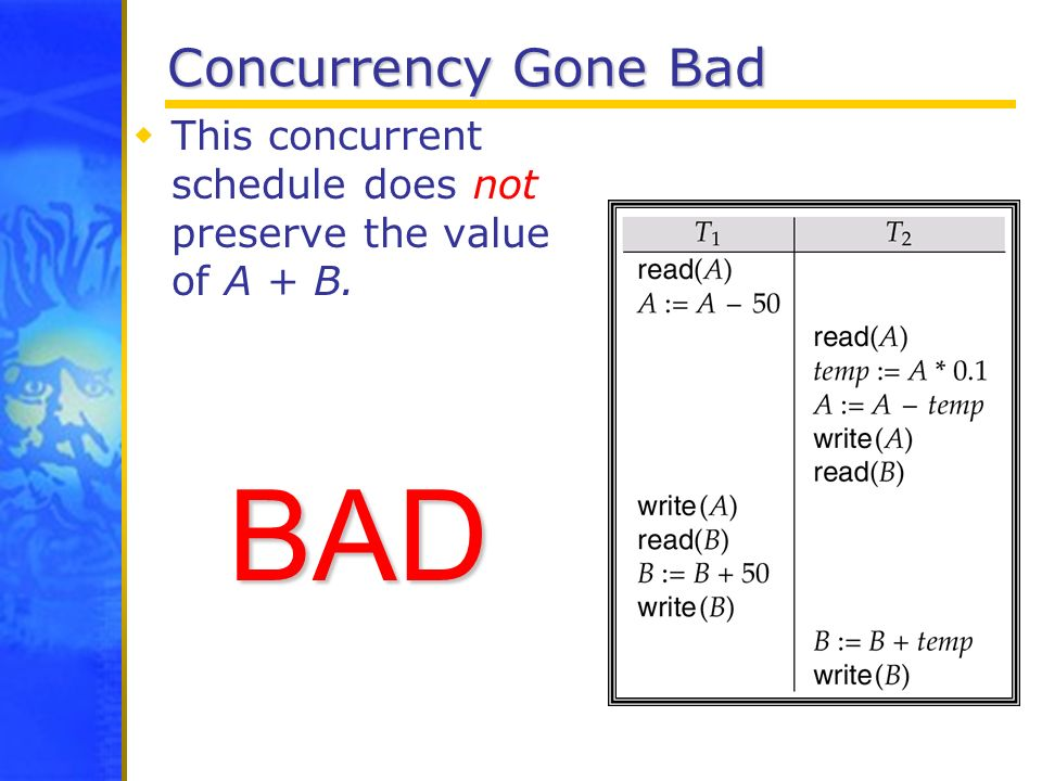BAD Concurrency Gone Bad