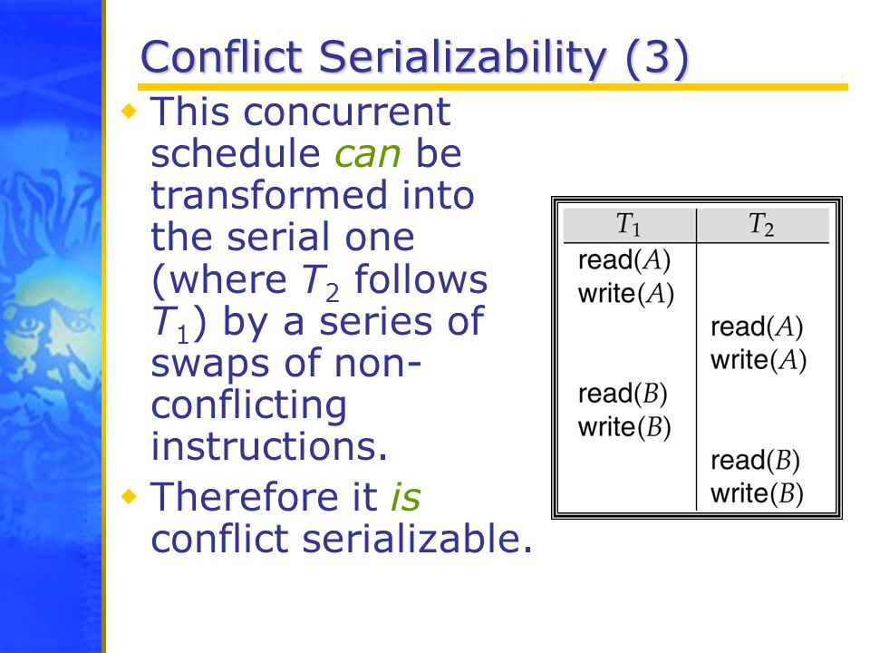 Conflict Serializability (3)