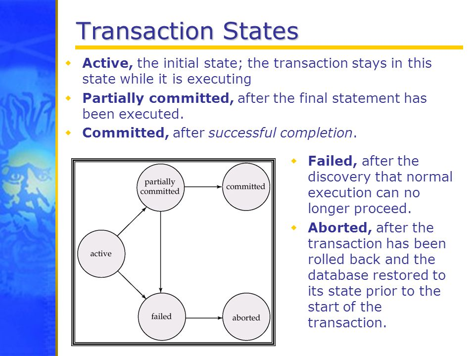 Transaction States Active, the initial state; the transaction stays in this state while it is executing.