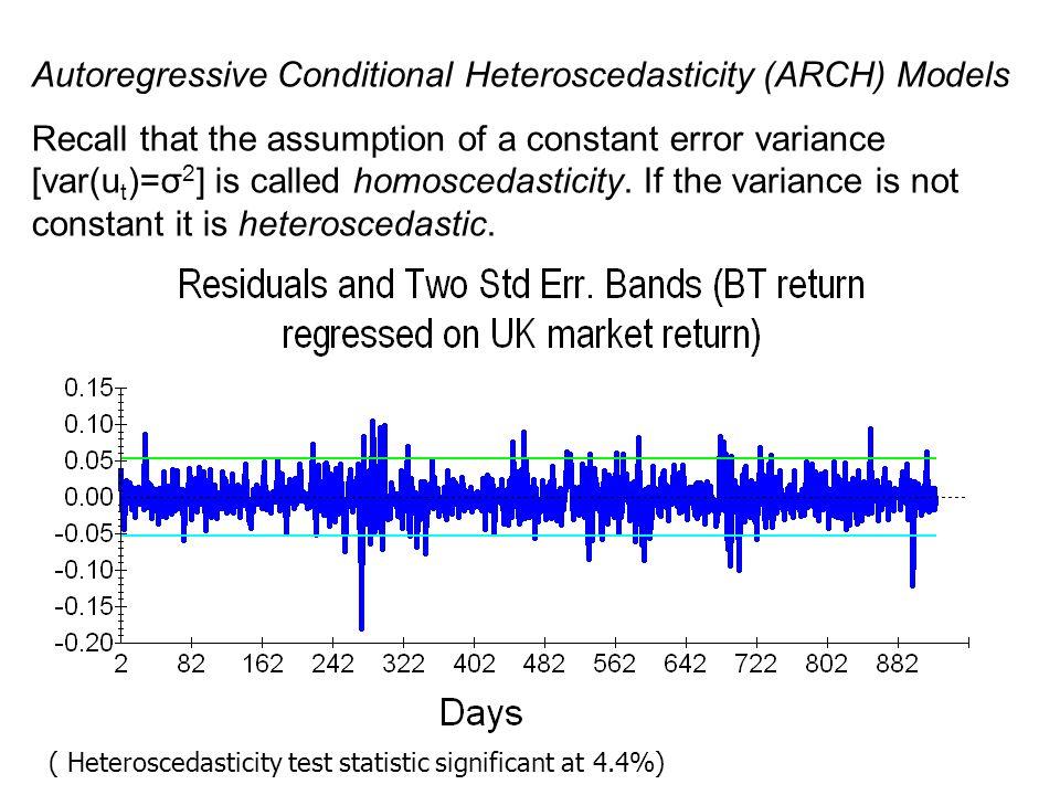 Autoregressive Conditional Heteroscedasticity (ARCH) Models