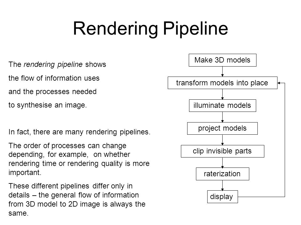 transform models into place